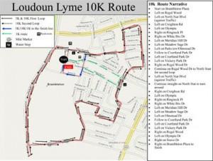 10k_race-route_lyme